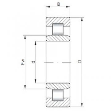 ISO NU20/600 cylindrical roller bearings